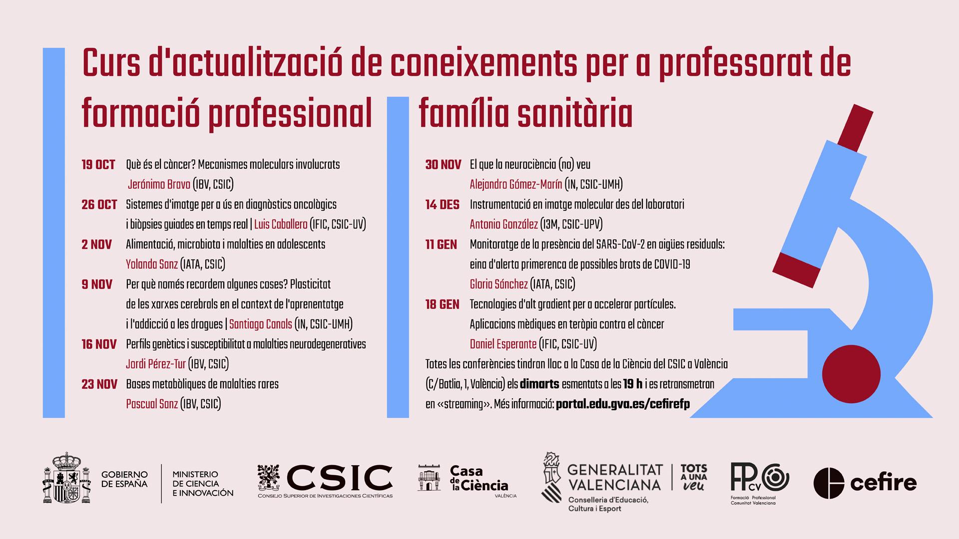 FP curs (valencià)